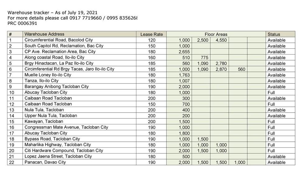 warehouse-for-lease-or-rent-in-lapu-lapu-city-cebu-3017-sqm