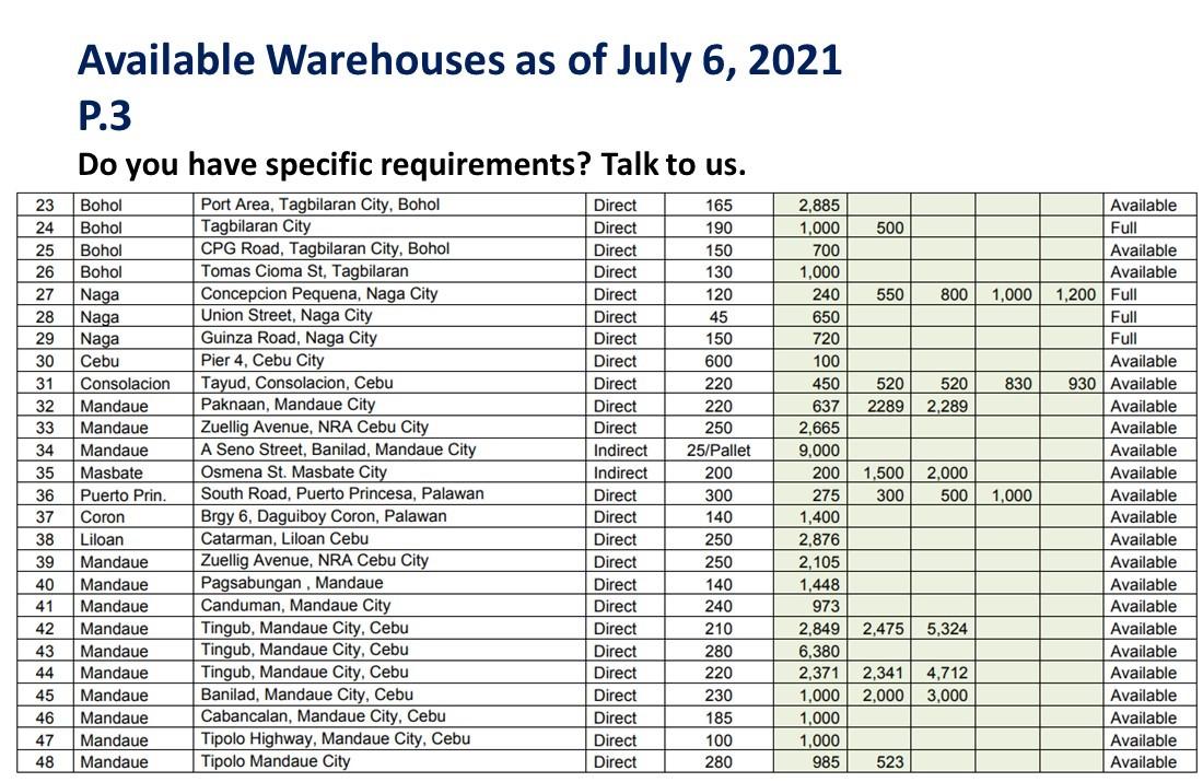 warehouse-1448-square-meters-in-mandaue-city-cebu